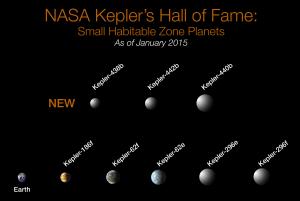 KeplerExoplanets-NearEarthSize-HabitableZone-20150106